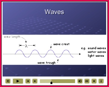 Screenshot of and link to movie about waves