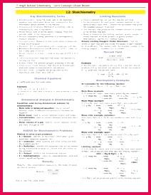Stoichiometry cheat sheet … Chemistry Help Chemistry Notes Chemistry Classroom Chemistry Lessons