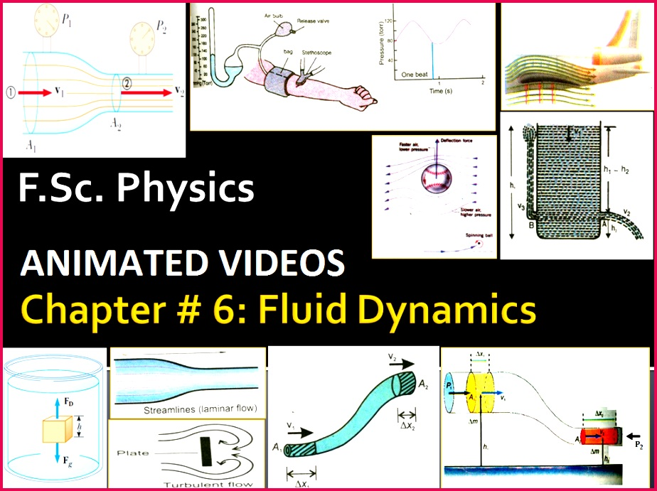 CLICK HERE TO GET ACCESS TO VIDEO PLAYLIST OF CHAPTER 6 FLUID DYNAMICS
