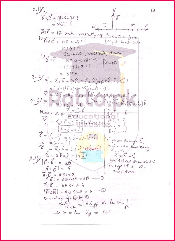 1st Year Physics Solved Numericals Chapter 2 Vectors and Equilibrium 11th Class Ratta
