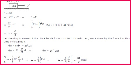 Work Power and Energy Chapter Notes Class 11 Physics IIT