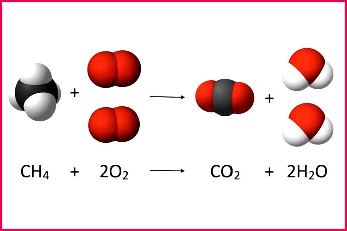 3D illustration of methane bustion