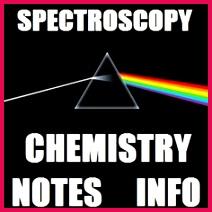 chemistry Notes · ChemistryNotesInfo Innovative line Education Classes 9 10 11 12 Degree Courses