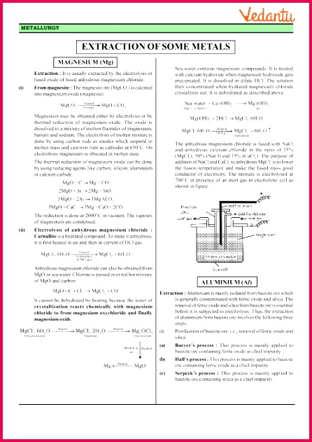 Class 12 Chemistry Revision Notes for Chapter 6 General Principles and Processes of Isolation of Elements