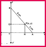 chapter 11 Conic Sections Miscellaneous Exercise image052
