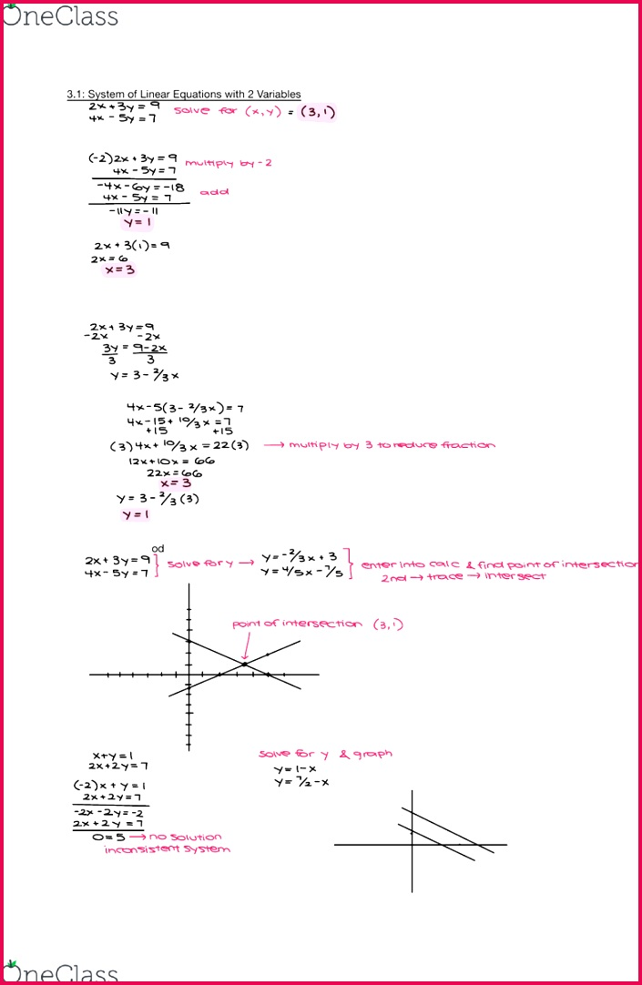 3 1 System of Linear Equations with 2 Variables