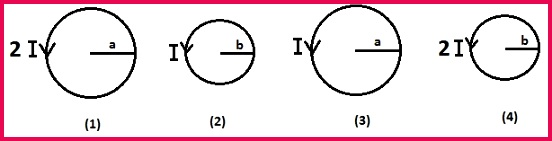 At the centre of which of the following four circular rings the magnetic field is the strongest for equal magnitude of current