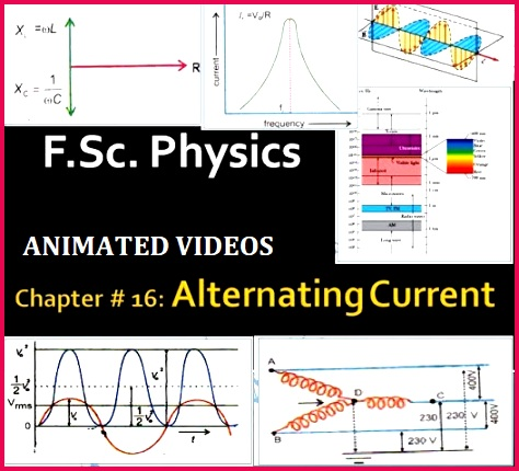 CLICK HERE TO GET ACCESS TO VIDEO PLAYLIST OF CHAPTER 16 ALTERNATING CURRENT