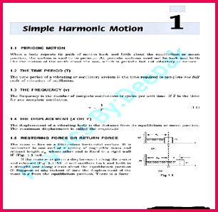 CLASS 11th physics notes on Waves and oscillation frequently asked topic in JEE