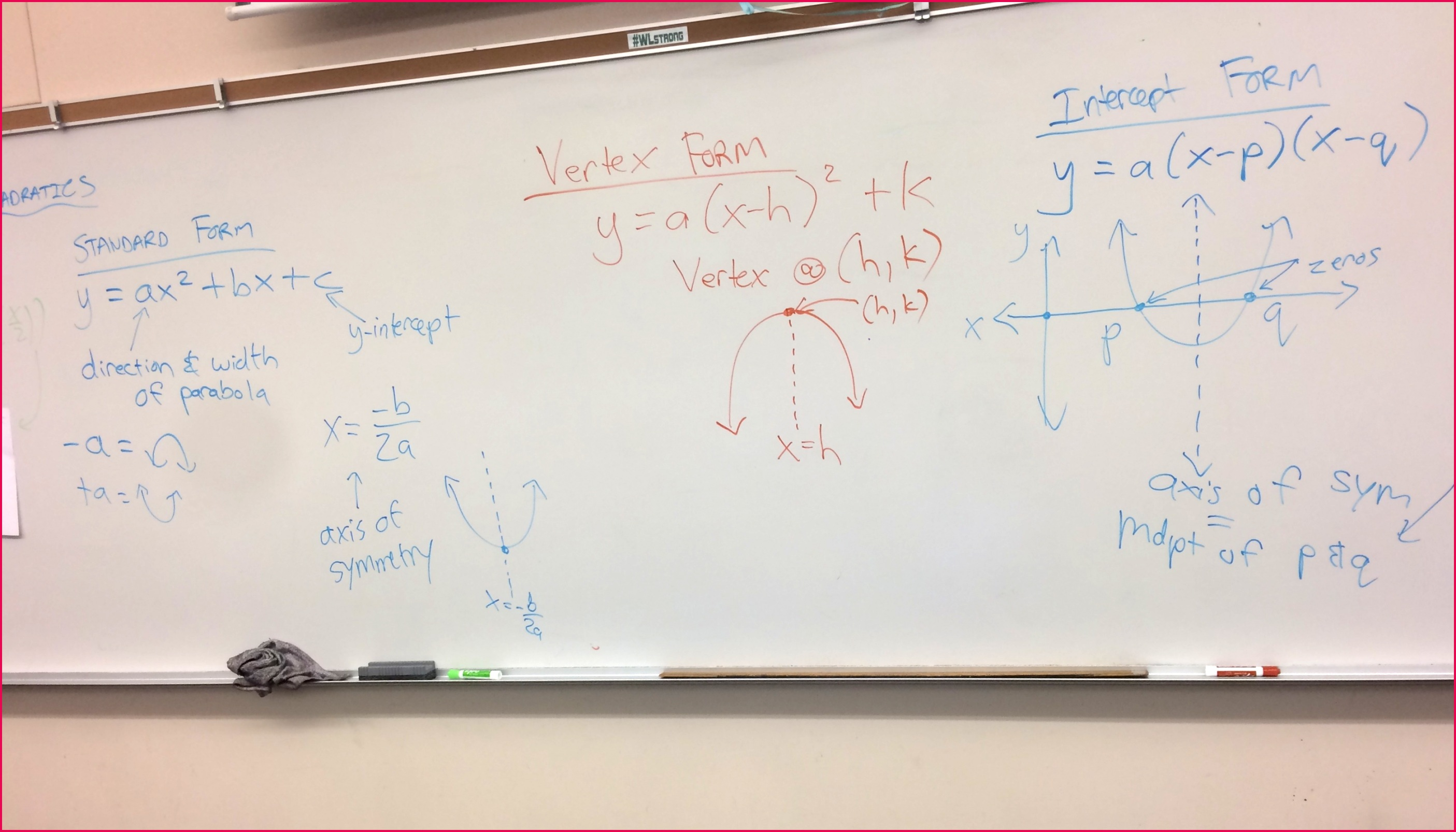 0 3 Review 3 Forms of Parabolas groupwork Notes HERE