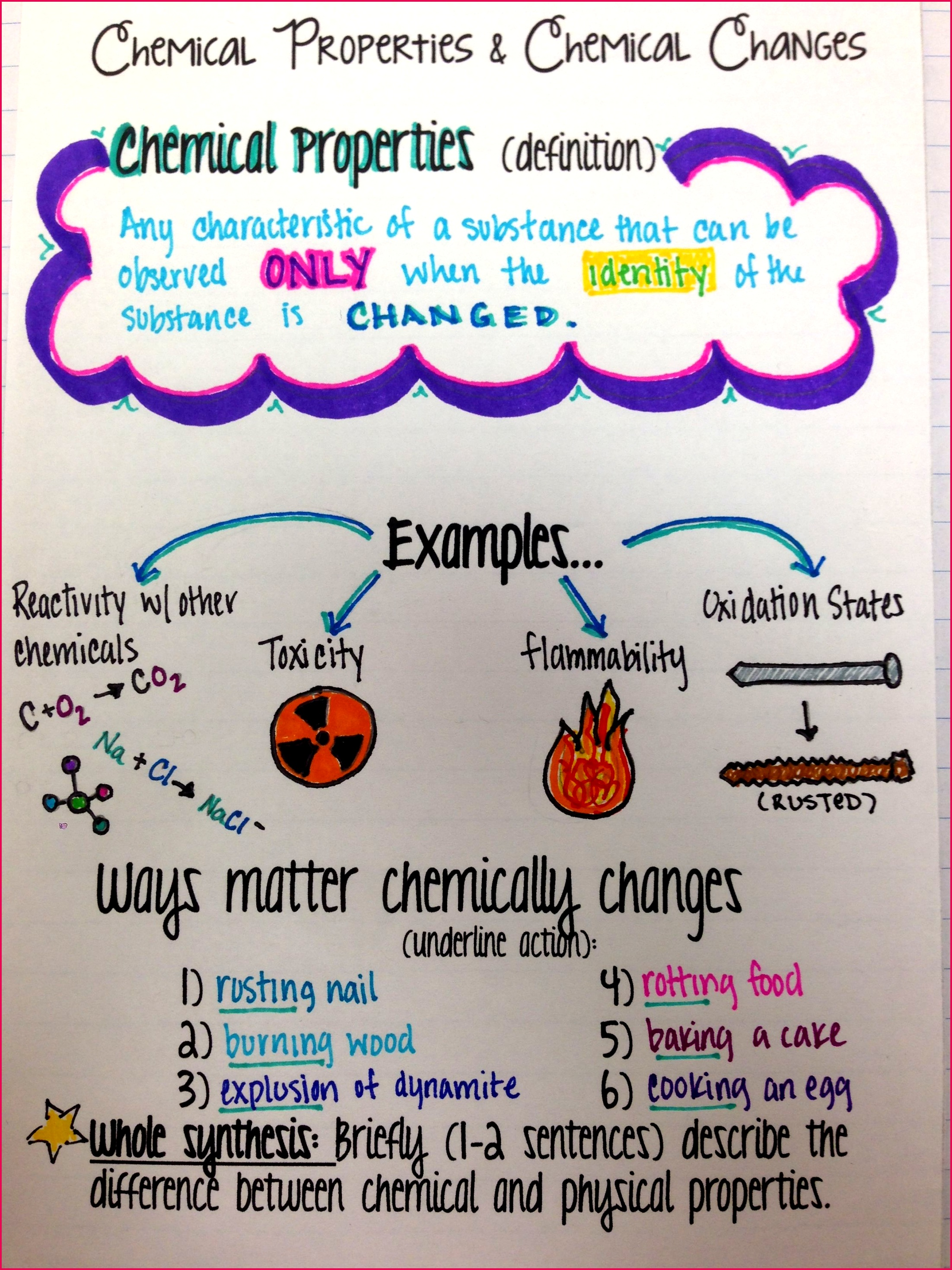 Chemical properties & changes notes