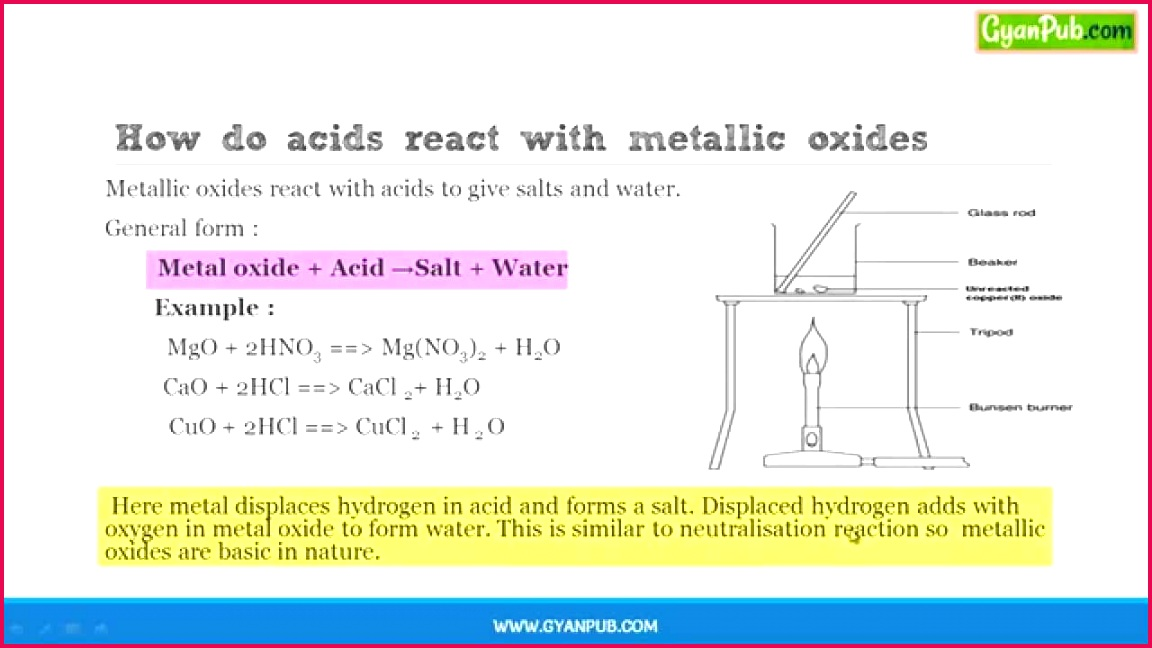How acids react with metallic oxides CBSE Class 10 Chemistry Notes