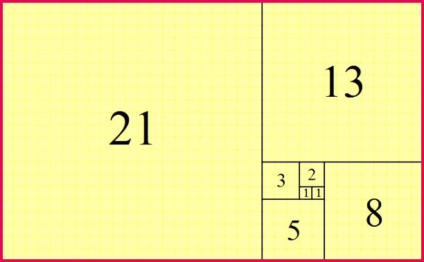 34 21 FibonacciBlocks