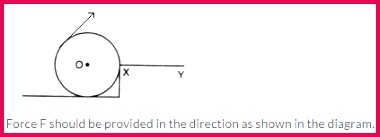 selina icse solutions class 10 physics force 1a