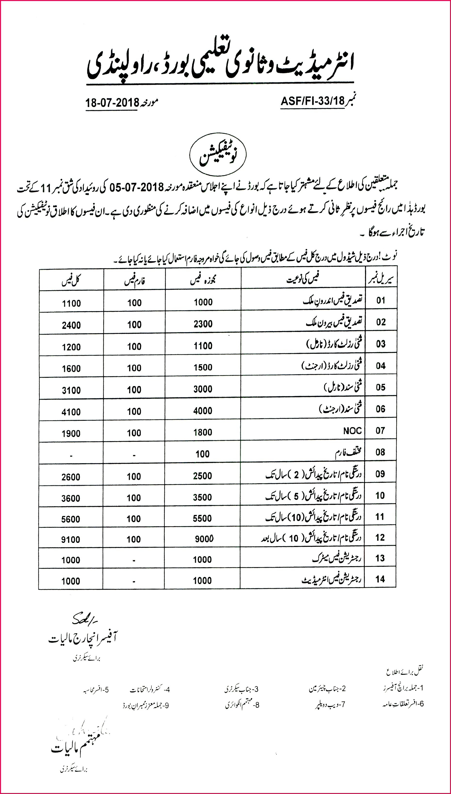Muslim Model Papers English Solved for Class 9 and 10 banned by Punjab Curriculum and Text Book Board Lahore