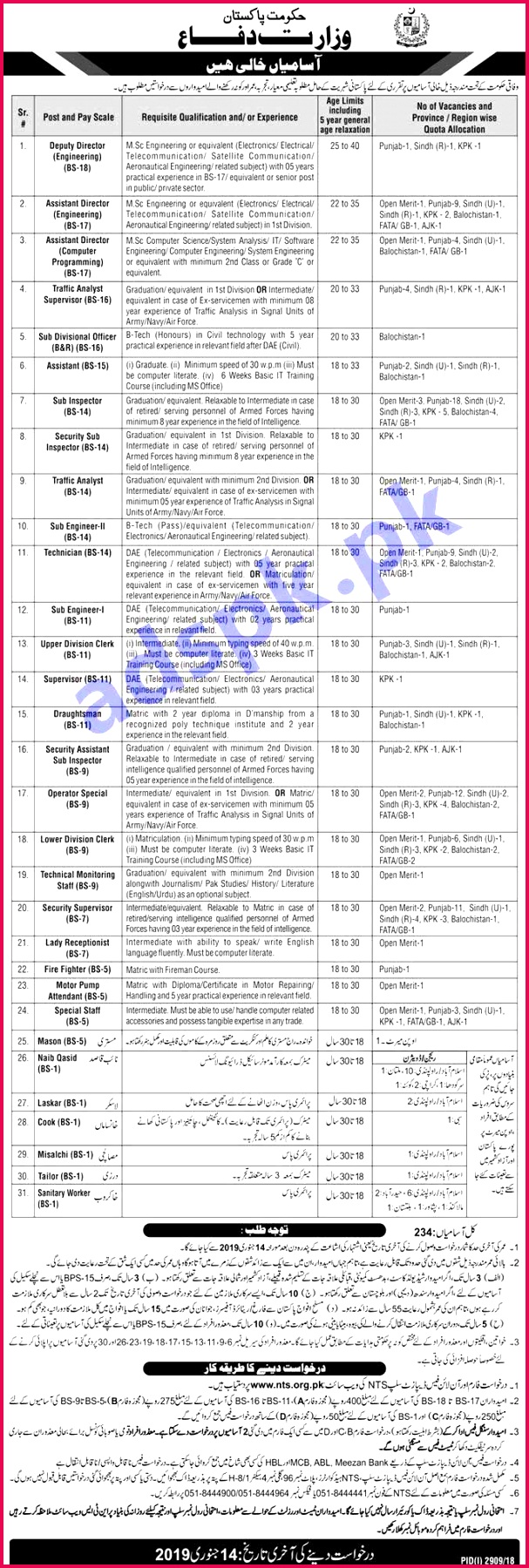 Ministry of Defence MOD 234 Jobs 2019 NTS Written Test MCQs Syllabus Paper Deputy Director Assistant