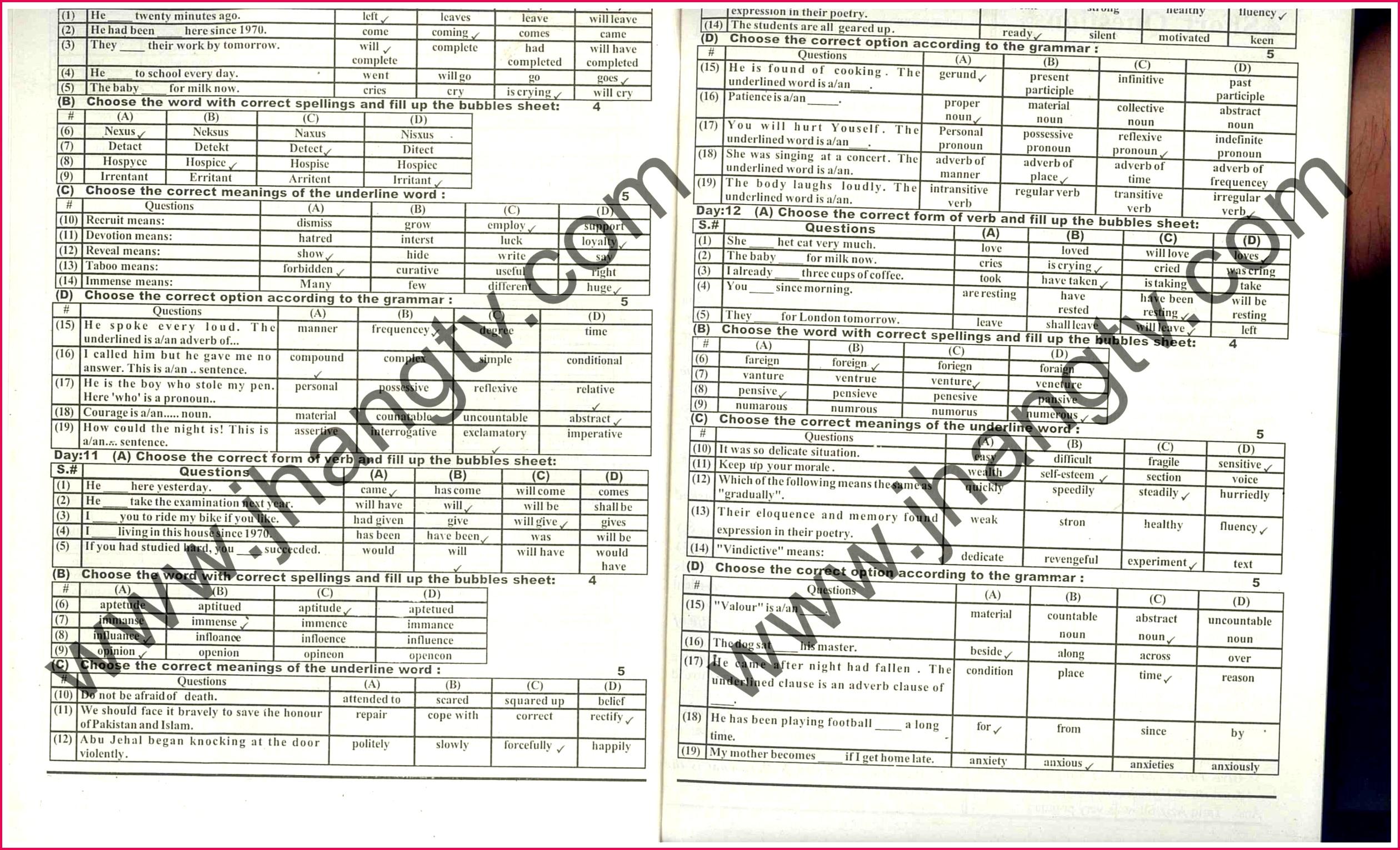9th Class Guess Papers 2018 Lazmi Subjects English Urdu Islamiat Pakistan Stu s All Boards