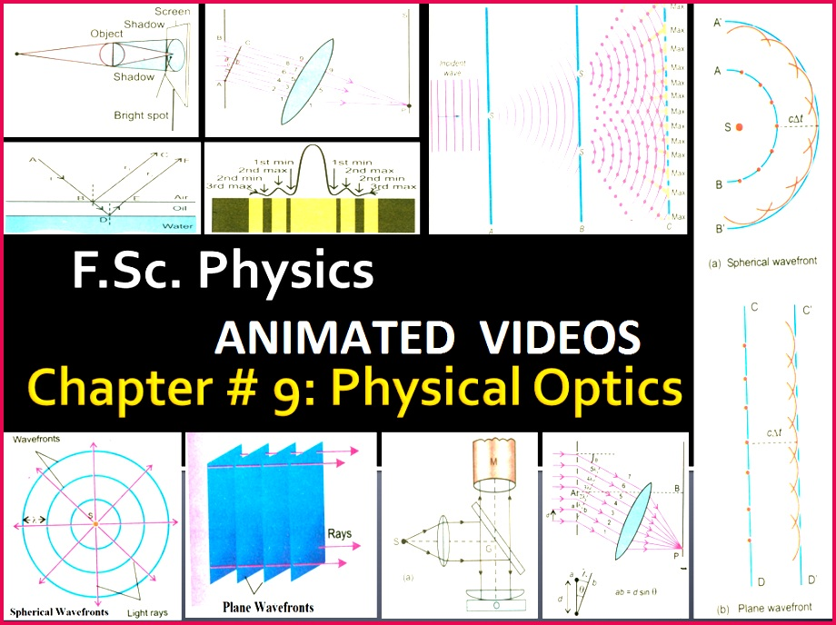 CLICK HERE TO GET ACCESS TO VIDEO PLAYLIST OF CHAPTER 9 PHYSICAL OPTICS