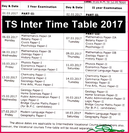 Board Intermediate And Secondary Education Sahiwal th Class AP and Telangana Admissions Federal Board Model
