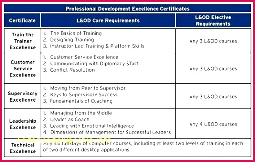 student leadership certificate template award of excellence template free award certificate templates for free student leadership certificate template