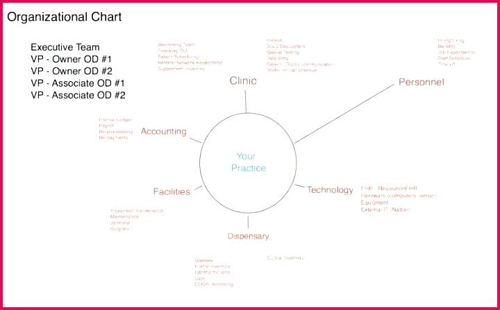 blank calibration certificate template amazing line graph free useful chore chart reward new