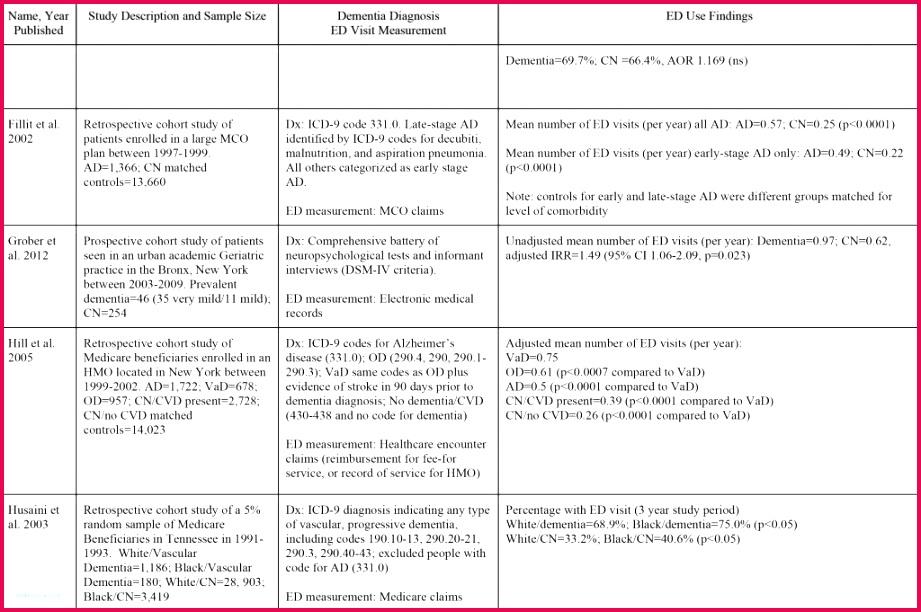 livestock farming iness plan sample pdf farm format pig goat template poultry 1024x681