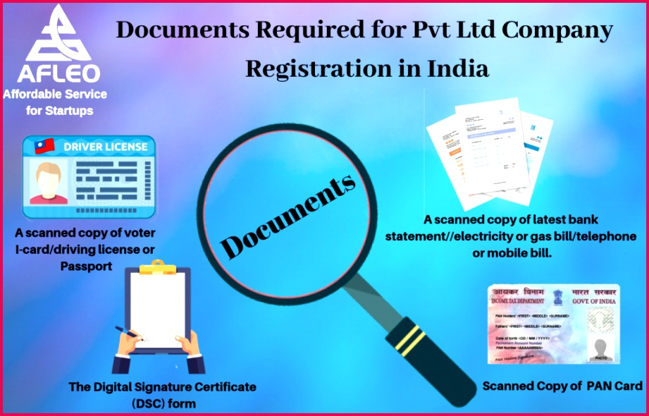 Documents Required for a Pvt Ltd pany Registration in India 1 1 1024x656