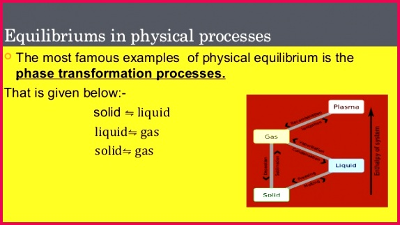 Class 11 Notes Chemistry Chemical Equilibrium Notes 43530