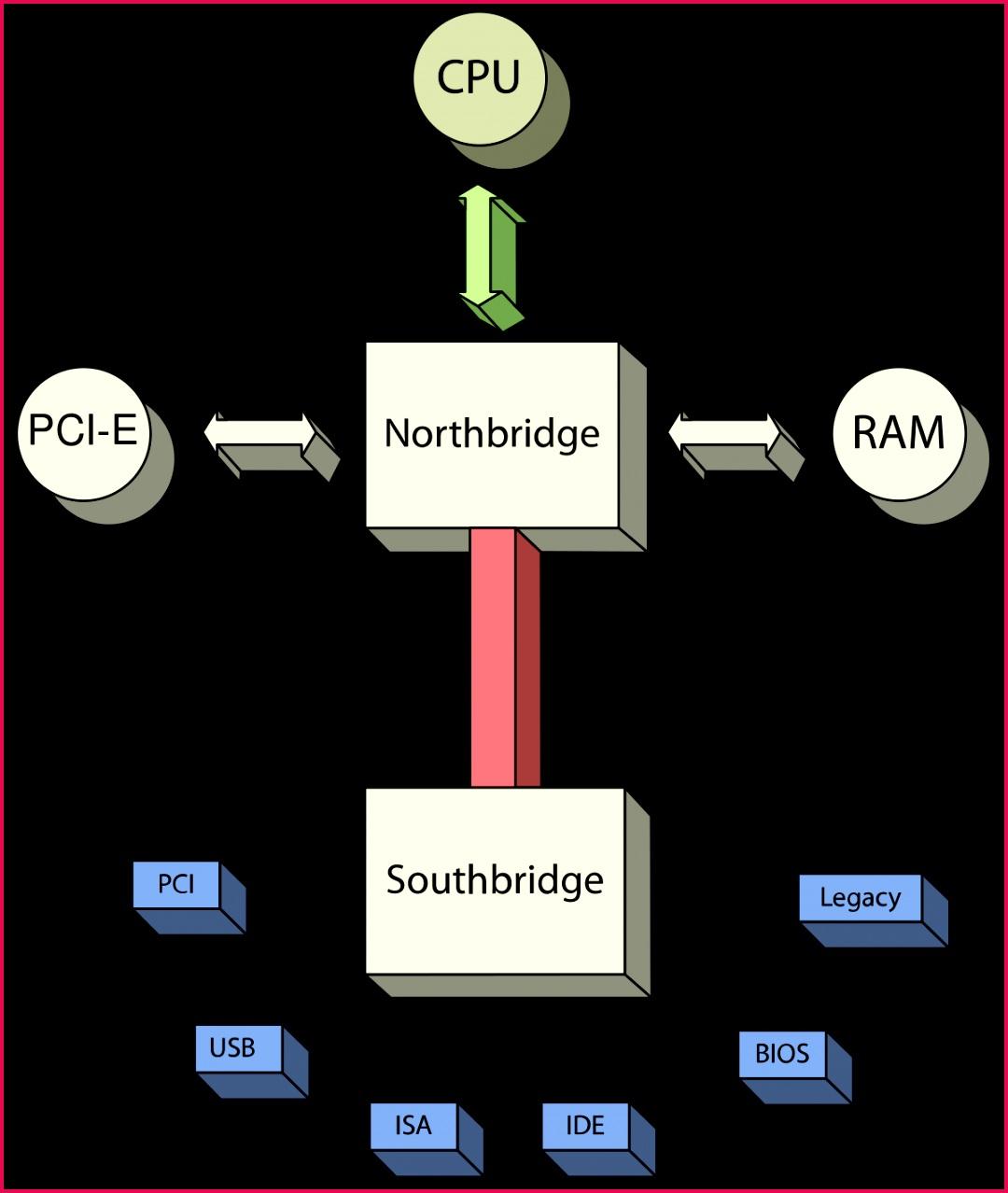 1200px Chipset schematicg