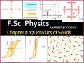 Class 11 Notes Physics Waves Mcqs