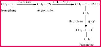 NCERT 8 12 08 Utpal Chemistry 12 10 8 GSX m49c6cd96
