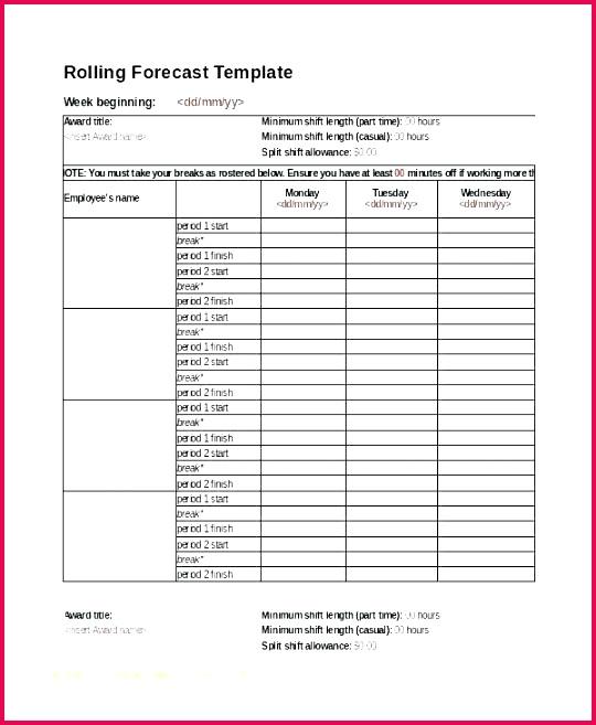 co teaching lesson plan template templates elegant large elementary edtpa math less