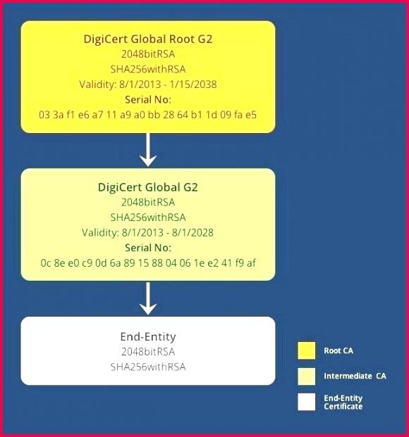 travel certificate template elegant t voucher christmas