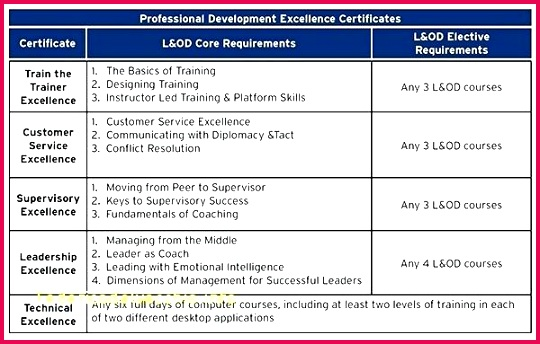 recognition certificate template free elegant employee printable templates cheerleading award te