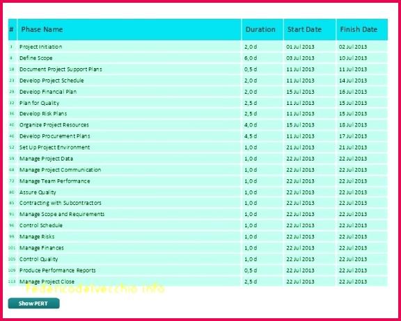 strategic munication plan template luxury restaurant t certificates template best 24 free t card