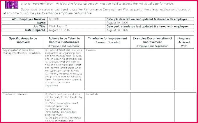balanced scorecard template word templates design job description 2007 for