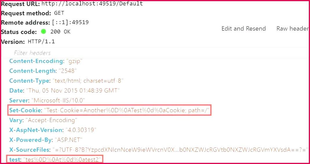 Audit Flowchart Examples Beautiful s ¢Ë†Å¡ Flow Charts In Powerpoint Wondeful Flowchart Templates for