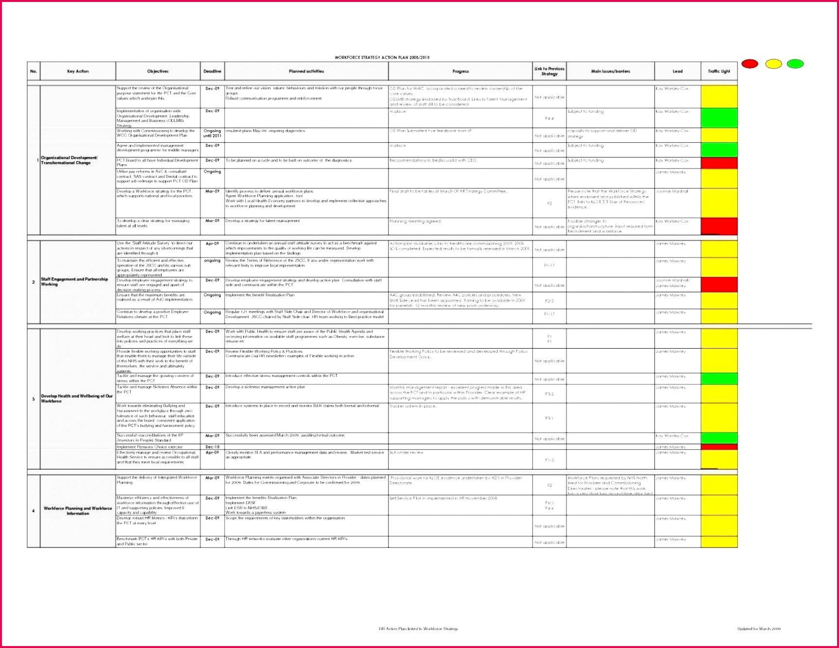 032 manual handling certificates template cool employee training plan word superb survey of 1920x1484