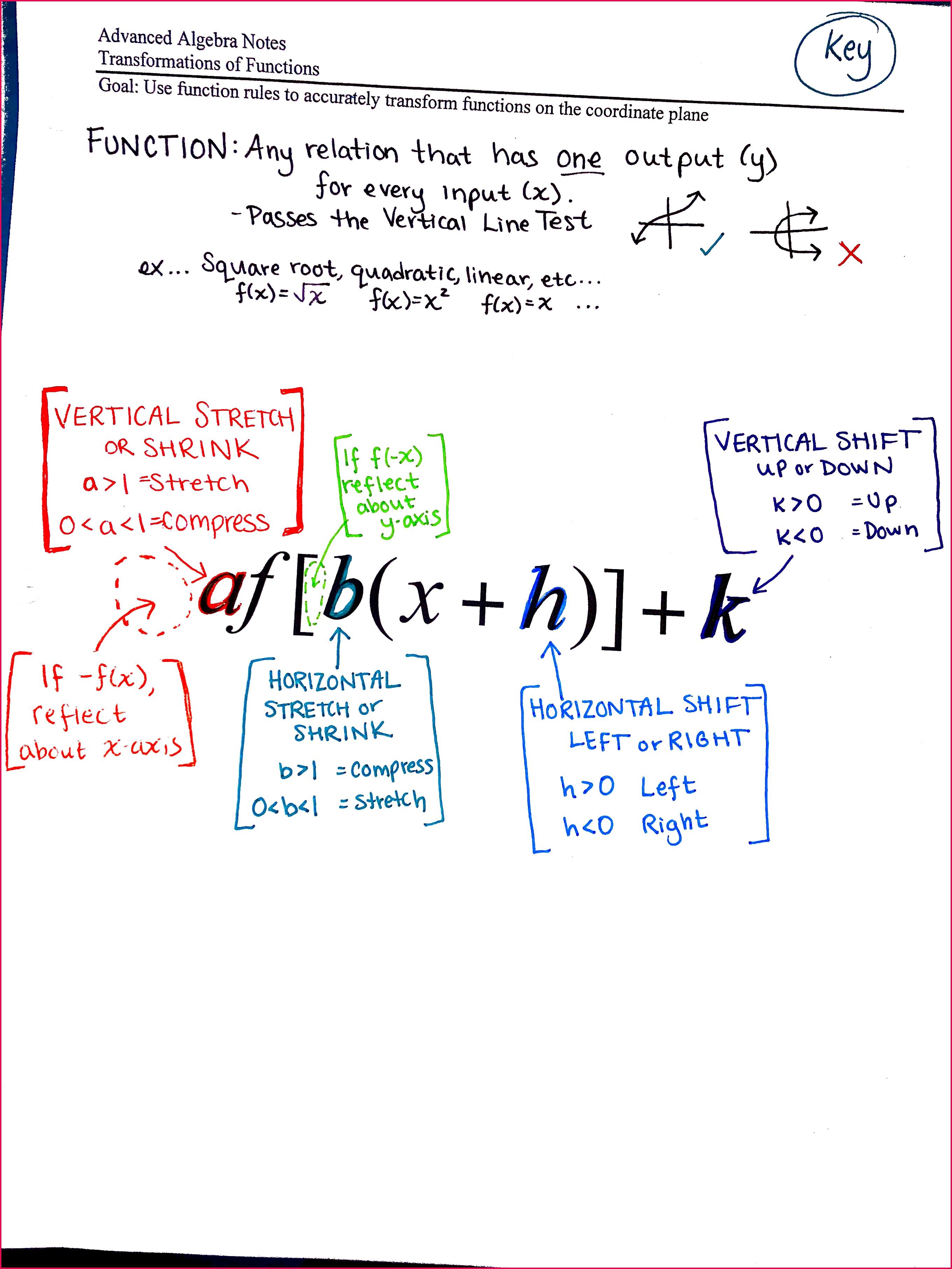 Adv Alg Day 1 Transformation Notes JPG