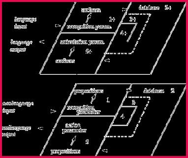 3 En 4 Figc HTML