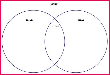 2 circle venn diagram